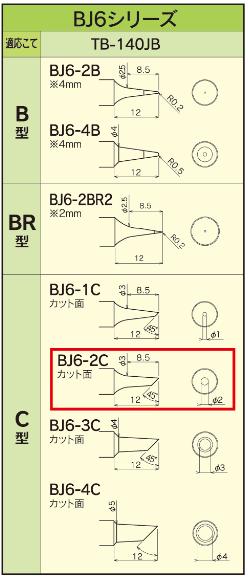 BJ6シリーズ1