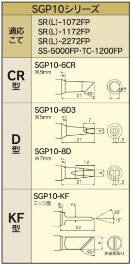 SGP10シリーズ2