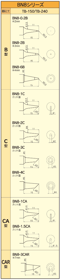 BN8シリーズ1