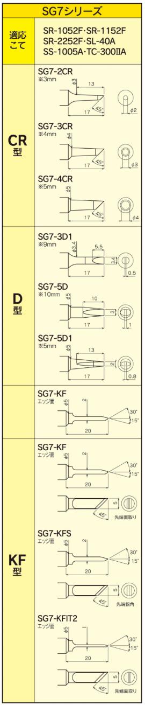 SG7シリーズ2