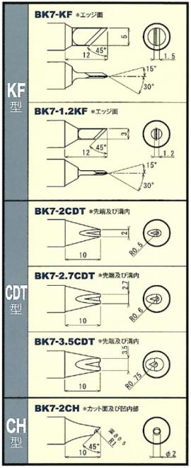 BK7シリーズ3
