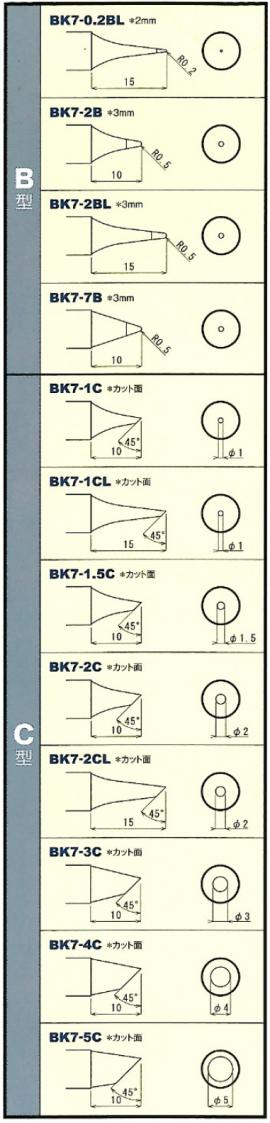 BK7シリーズ1