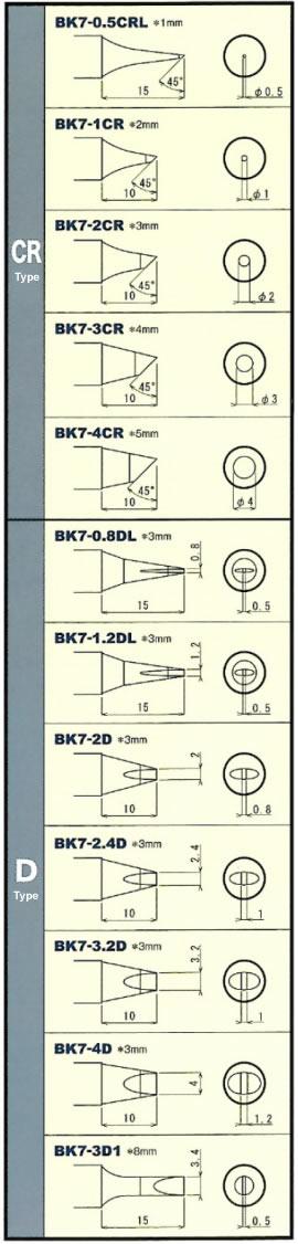 bk7-21