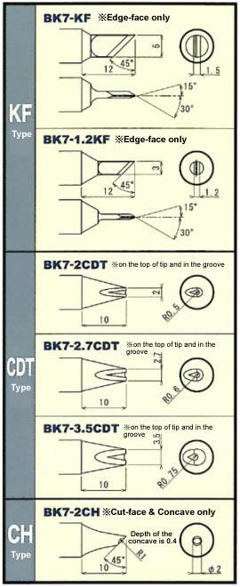bk7-31