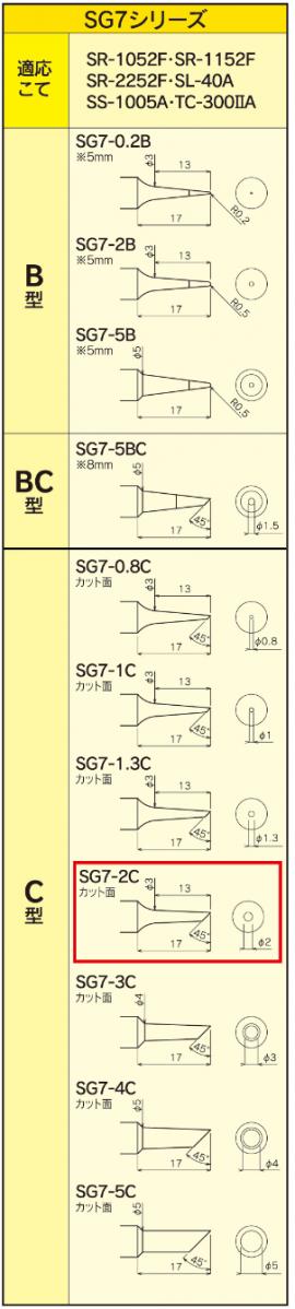 c81da037c34f2ae6b082dafb47f6b14a1