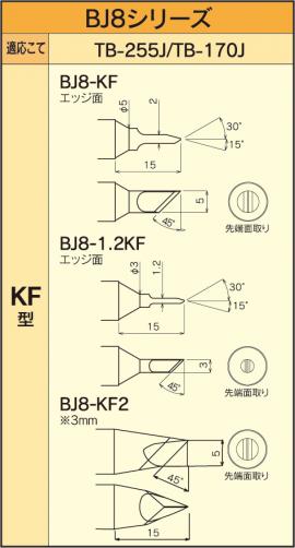 BJ8シリーズ4