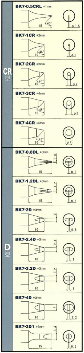 BK7シリーズ2